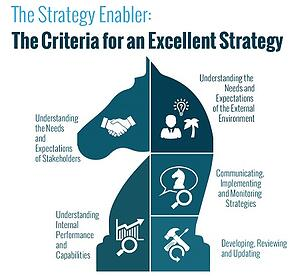 strategy-enabler